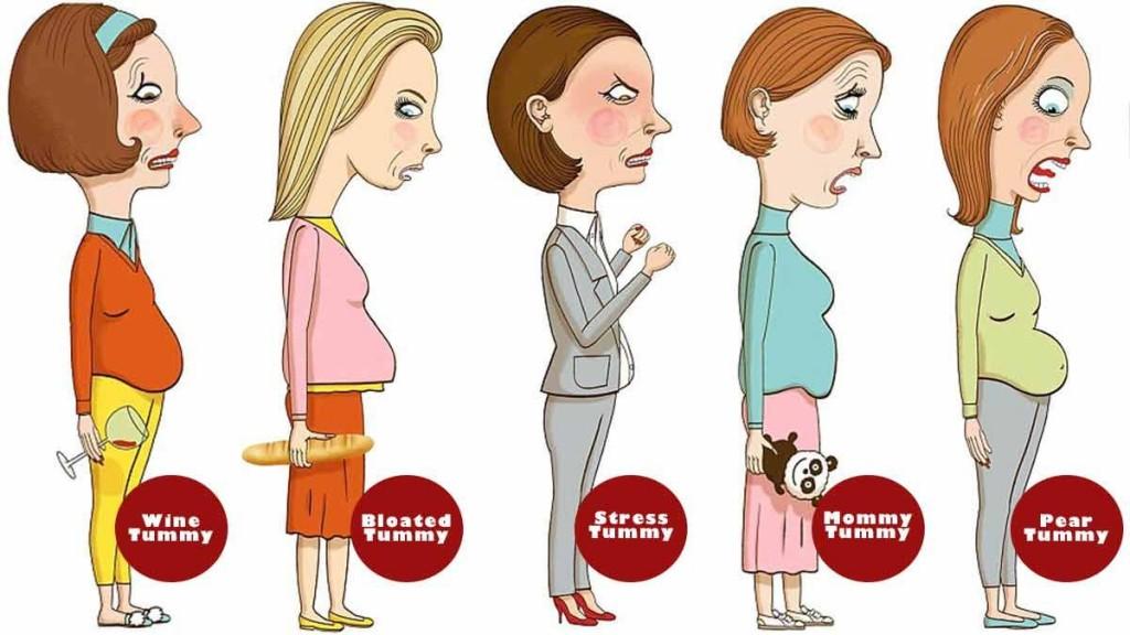 prosedur cara mengecilkan perut