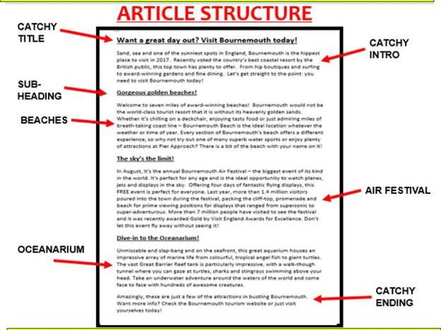 struktur artikel