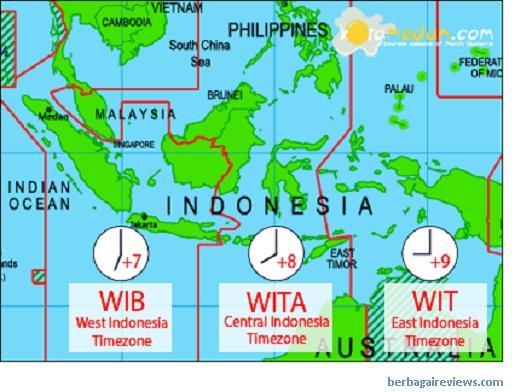 akibat letak astronomis indonesia